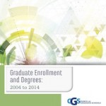 The Gender Gap in Graduate School Enrollments and Degree Attainments