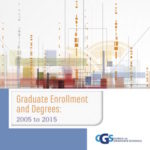 A Look at Gender Differences in Graduate Enrollments and Degree Attainments