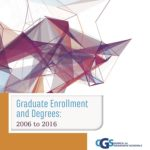 Examining the Data on Enrollments of Women in U.S. Graduate Schools