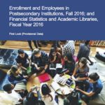 Women Continue to Hold a Large Lead in Higher Education Enrollments at All Levels